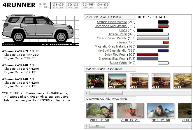 download Toyota 4Runner workshop manual