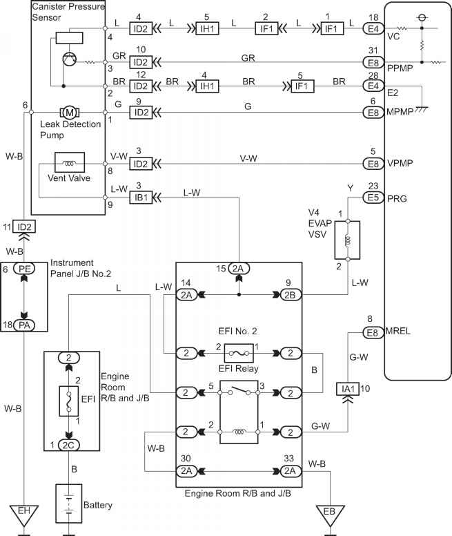 download Toyota Tacoma workshop manual