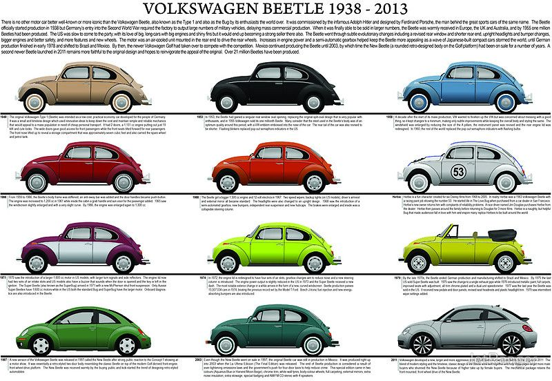 download VOLKSWAGEN BEETLEModels MAN workshop manual