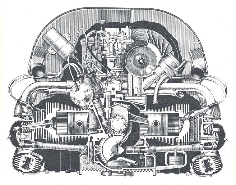 download VW Volkswagen Transporter type2 1200 workshop manual